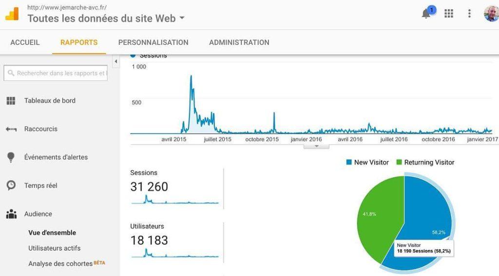 Google Analytics vient de communiquer les chiffres de la dernirehellip